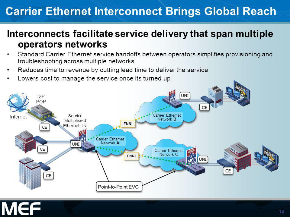 Carrier Ethernet Interconnect Brings Global Reach