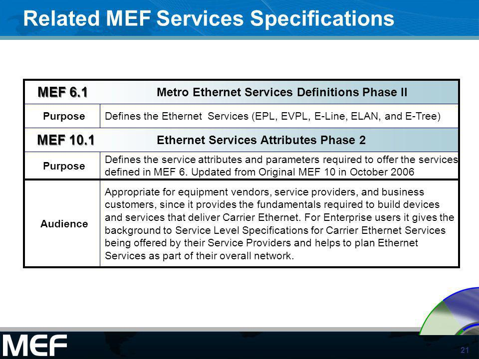 Related MEF Services Specifications