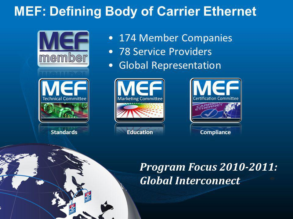 MEF: Defining Body of Carrier Ethernet