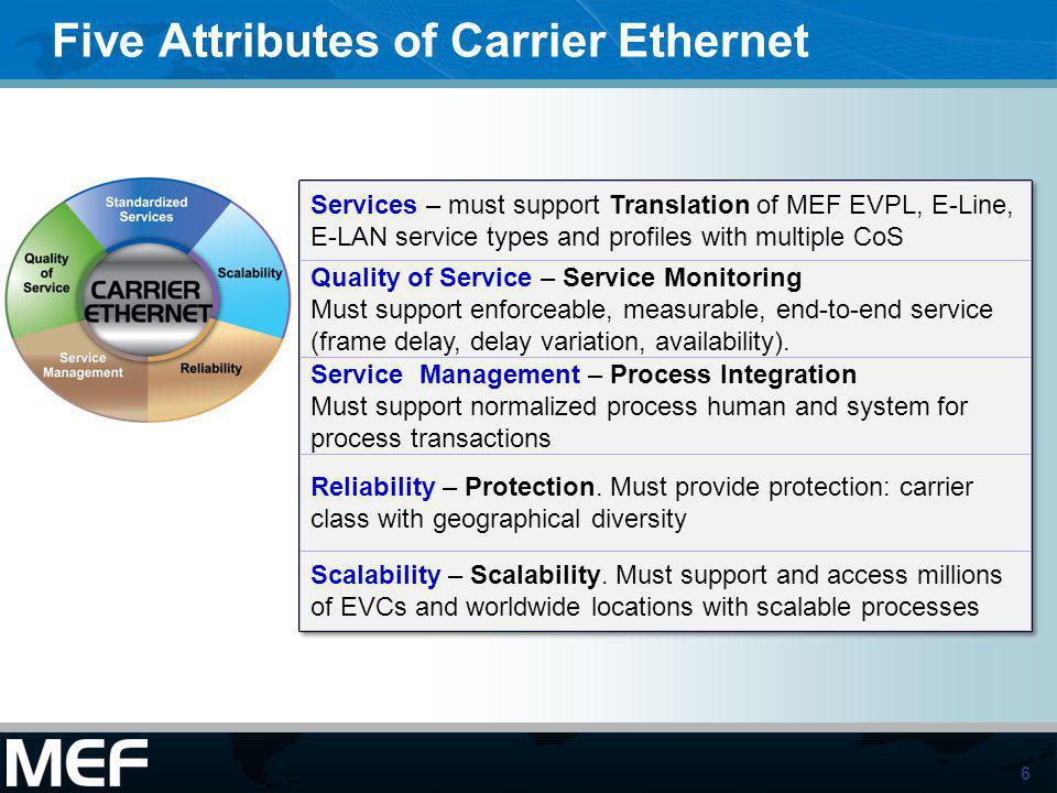 Five Attributes of Carrier Ethernet