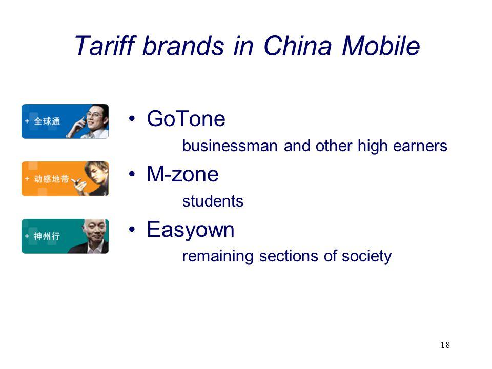 Tariff brands in China Mobile