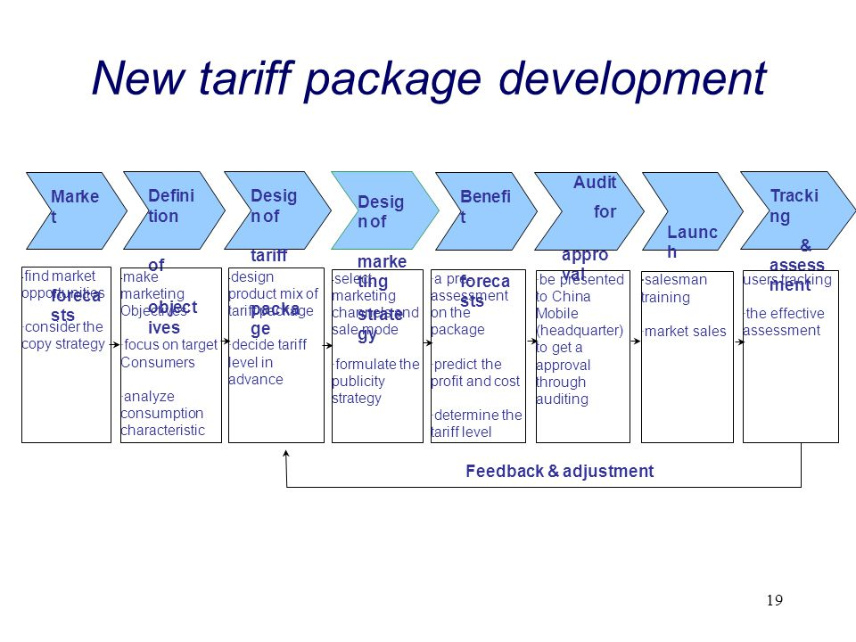 New tariff package development