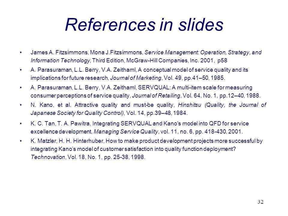 References in slides
