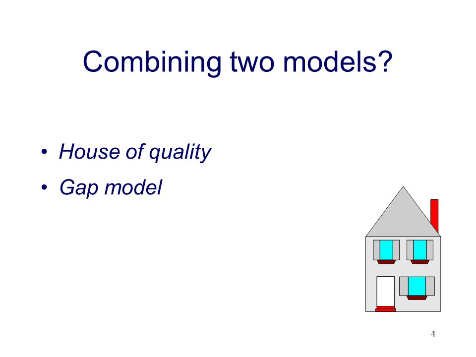 Combining two models House of quality Gap model
