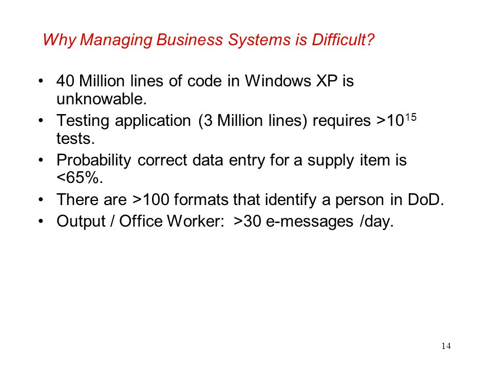 Why Managing Business Systems is Difficult