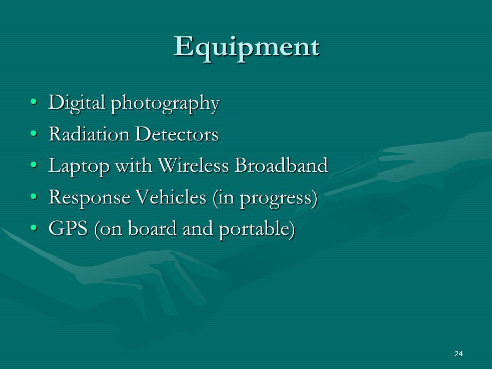 Equipment Digital photography Radiation Detectors