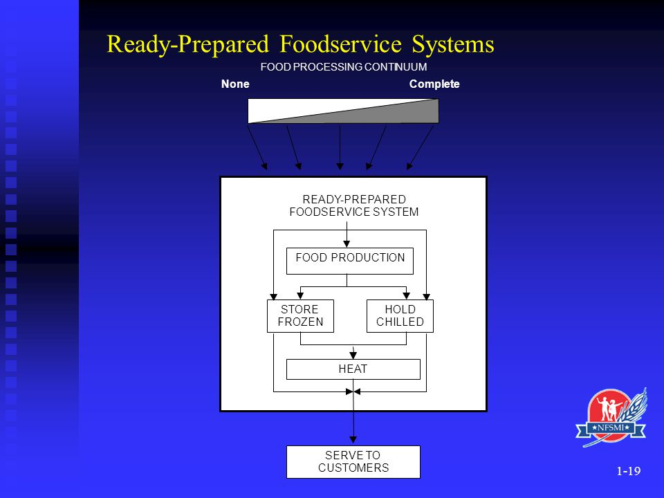 Ready-Prepared Foodservice Systems