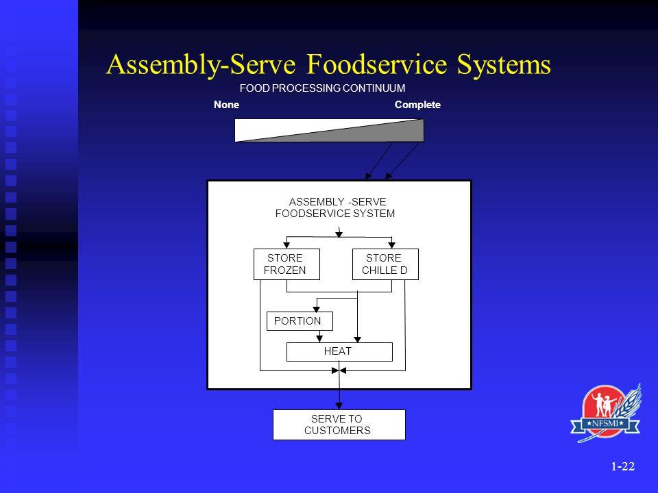 Assembly-Serve Foodservice Systems