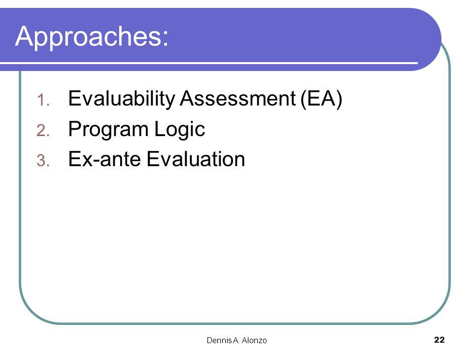 Approaches: Evaluability Assessment (EA) Program Logic
