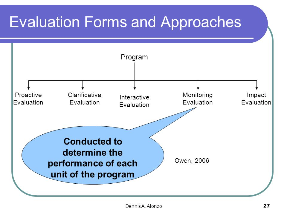 Evaluation Forms and Approaches