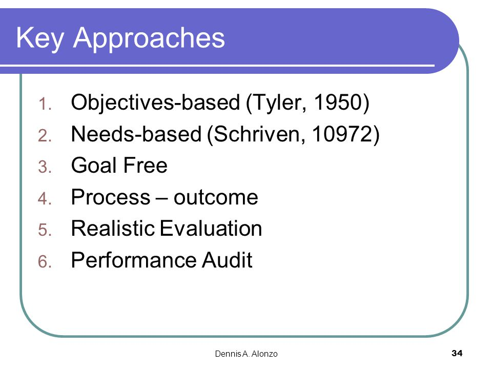 Key Approaches Objectives-based (Tyler, 1950)