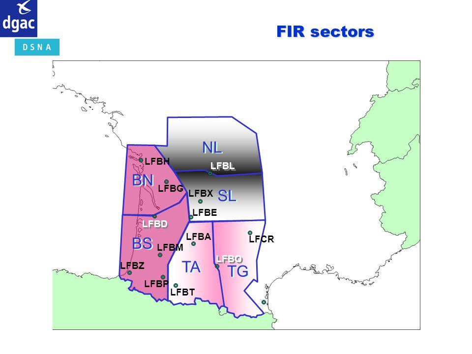 FIR sectors NL BN SL BS TA TG LFBH LFBL LFBG LFBX LFBE LFBD LFBA LFCR