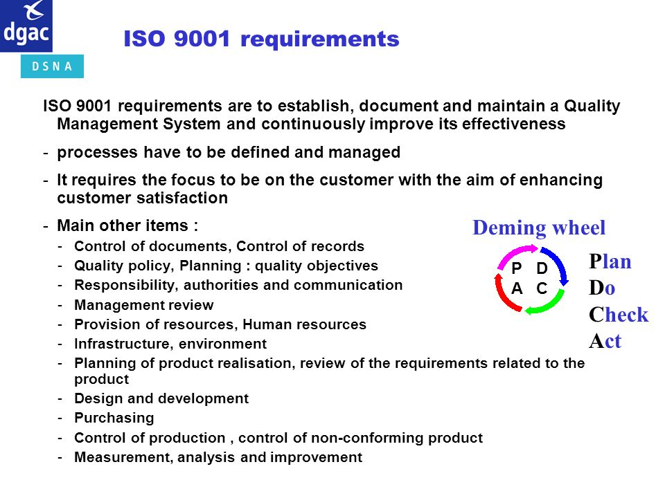 ISO 9001 requirements Deming wheel Plan Do Check Act