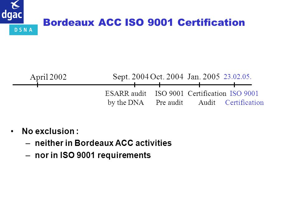 Bordeaux ACC ISO 9001 Certification