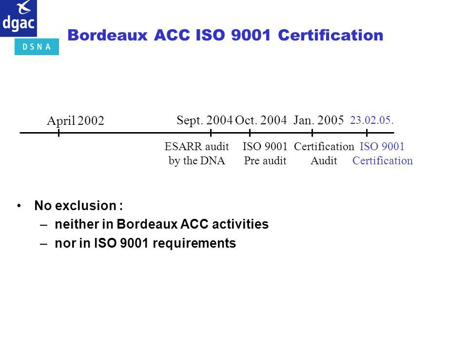 Bordeaux ACC ISO 9001 Certification