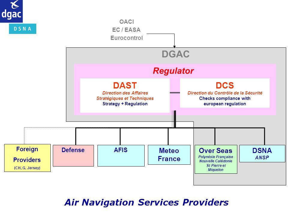 DGAC Regulator DAST DCS Air Navigation Services Providers Meteo France