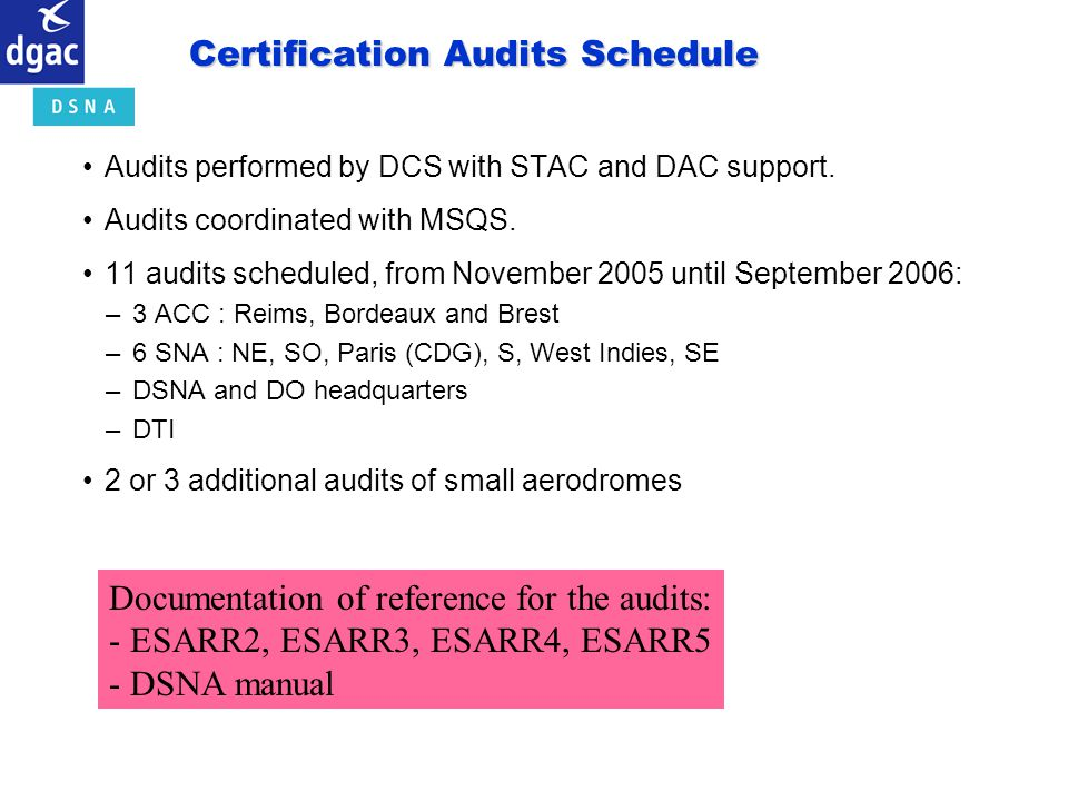 Certification Audits Schedule