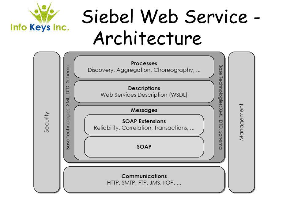 Siebel Web Service - Architecture