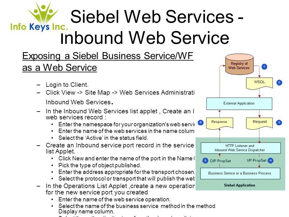 Siebel Web Services - Inbound Web Service