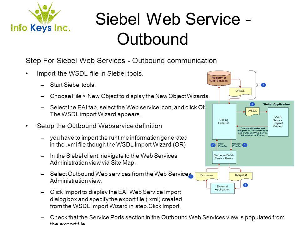 Siebel Web Service - Outbound