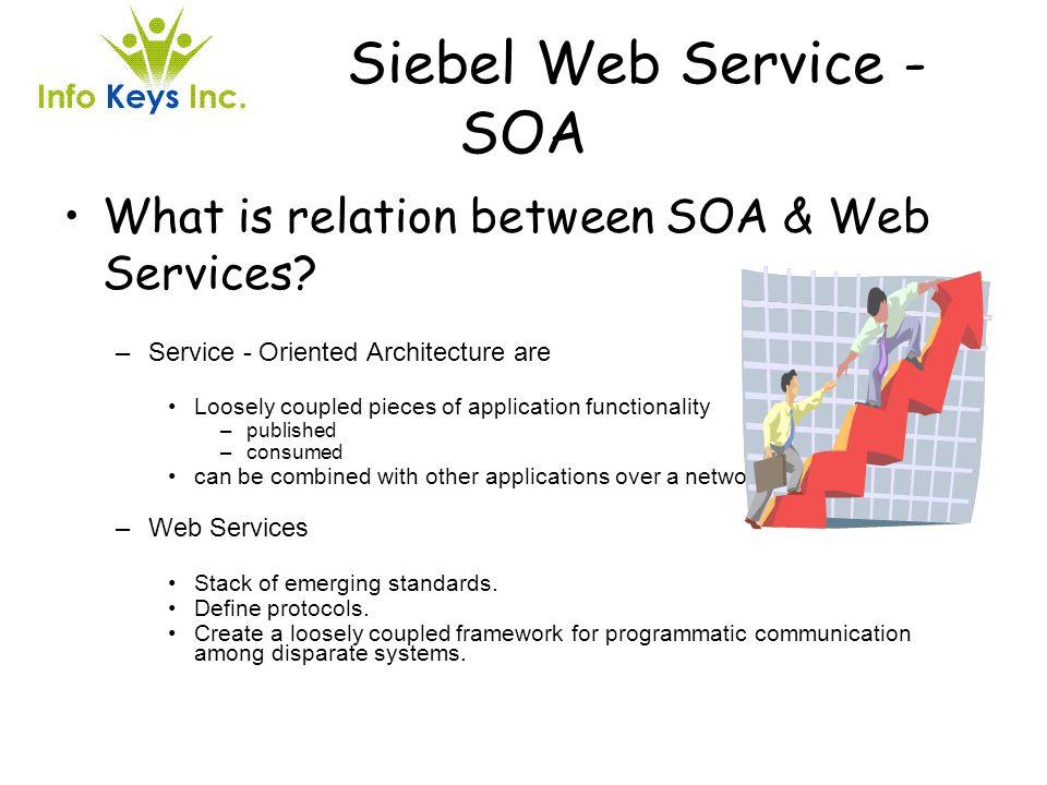 Siebel Web Service - SOA