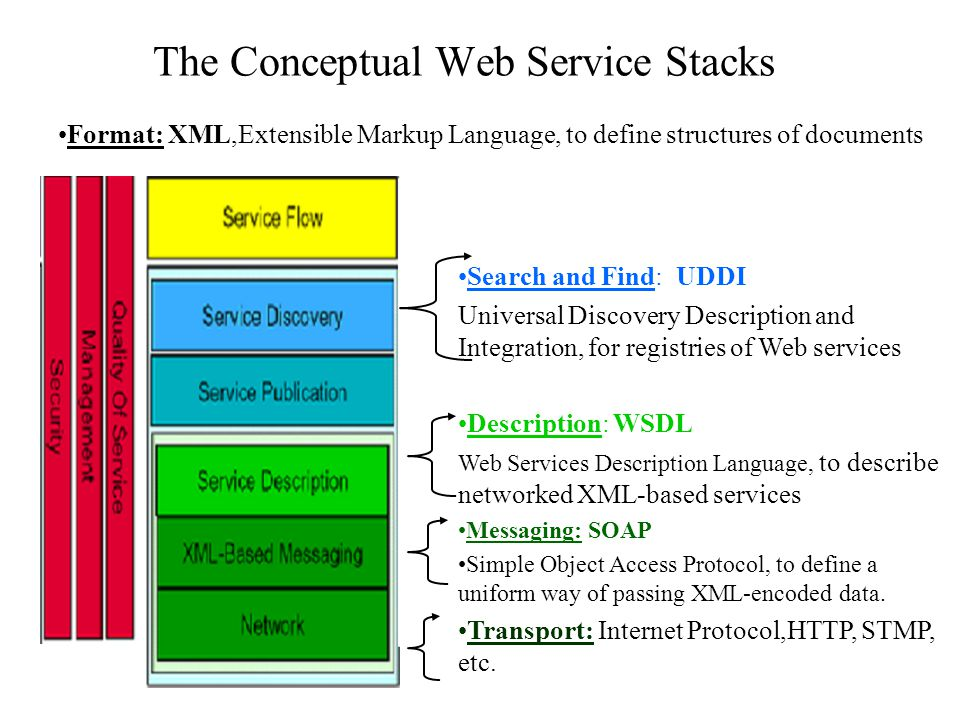 The Conceptual Web Service Stacks