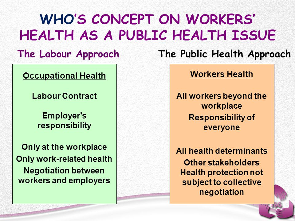 WHO'S CONCEPT ON WORKERS' HEALTH AS A PUBLIC HEALTH ISSUE