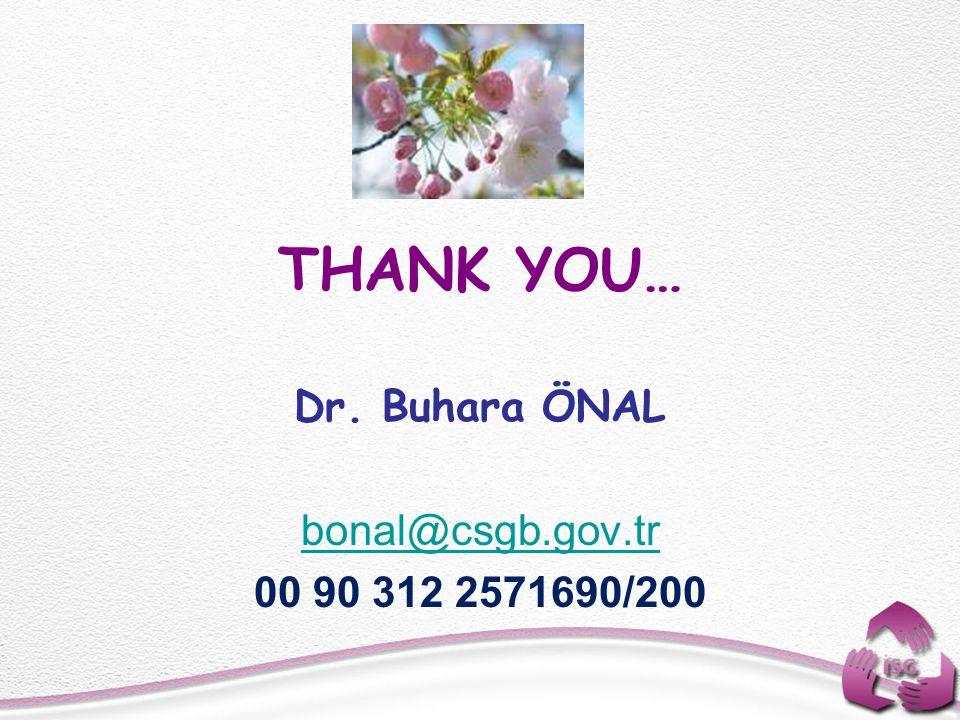 Dr. Buhara ÖNAL bonal@csgb.gov.tr 00 90 312 2571690/200