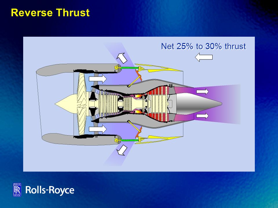 Reverse Thrust Net 25% to 30% thrust 85% thrust 15% thrust