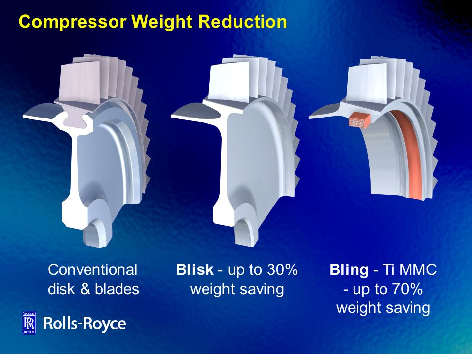 Compressor Weight Reduction