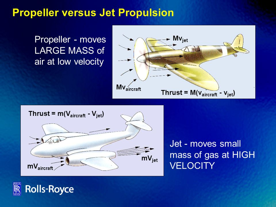 Propeller versus Jet Propulsion