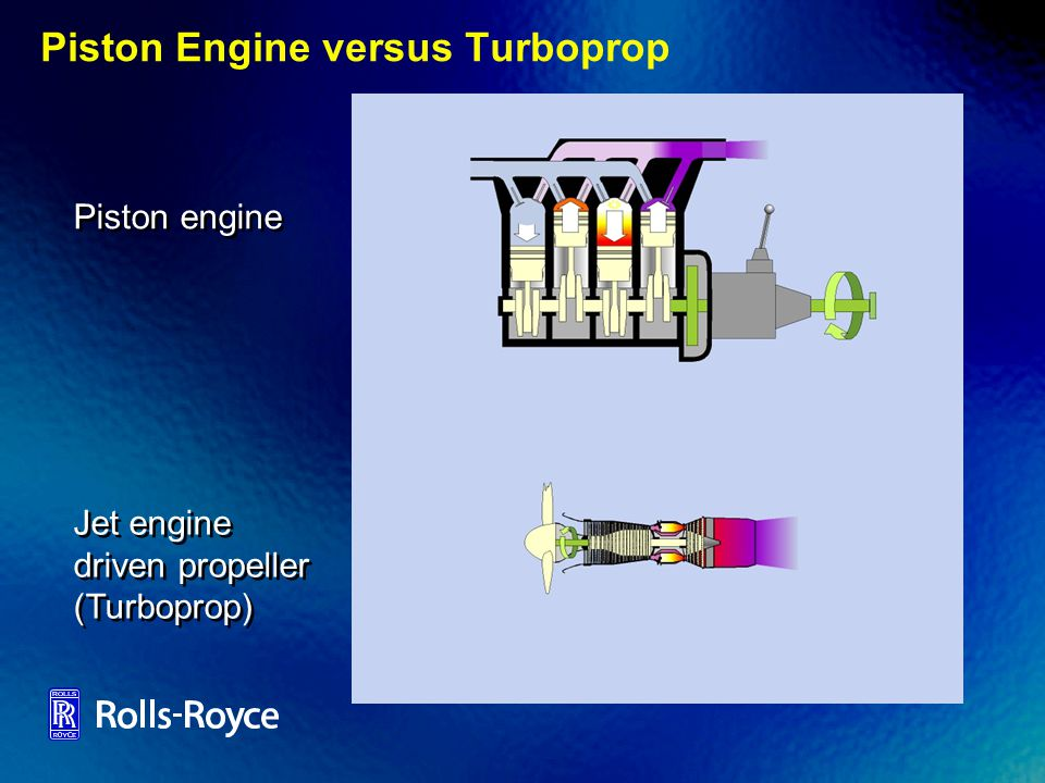 Piston Engine versus Turboprop