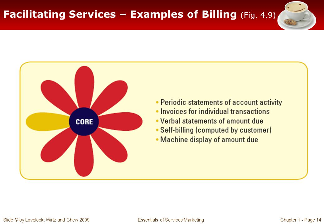Facilitating Services – Examples of Billing (Fig. 4.9)