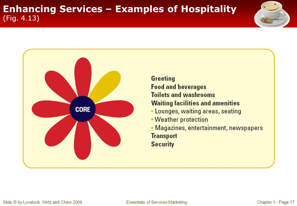 Enhancing Services – Examples of Hospitality (Fig. 4.13)