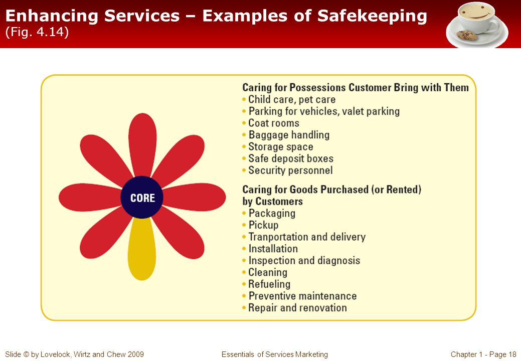 Enhancing Services – Examples of Safekeeping (Fig. 4.14)