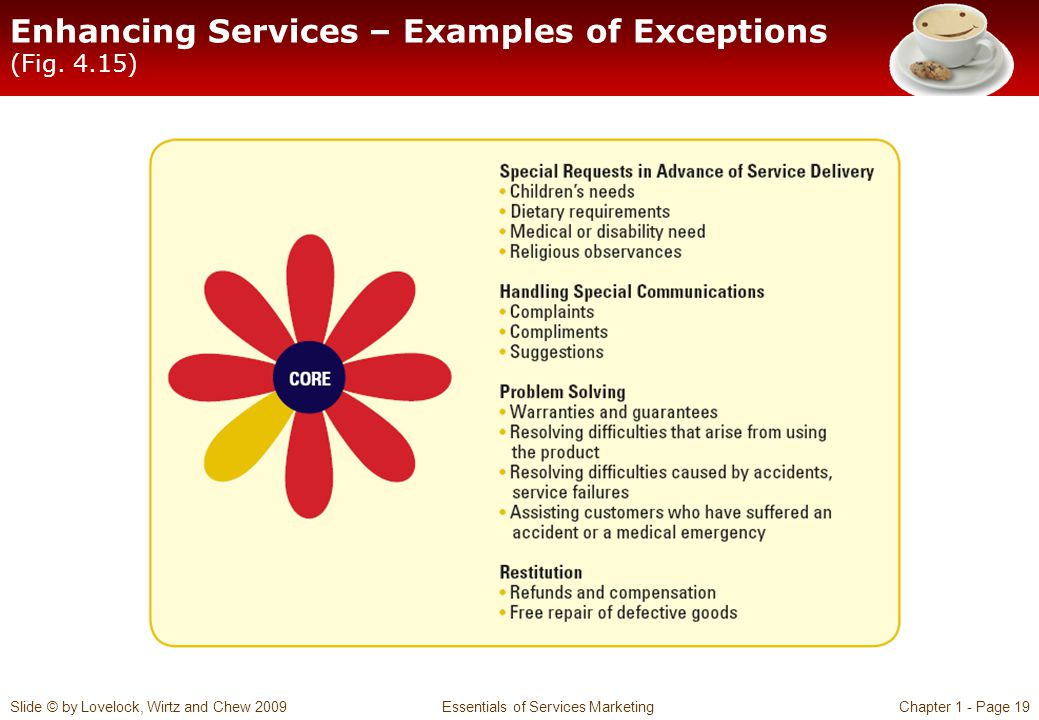 Enhancing Services – Examples of Exceptions (Fig. 4.15)