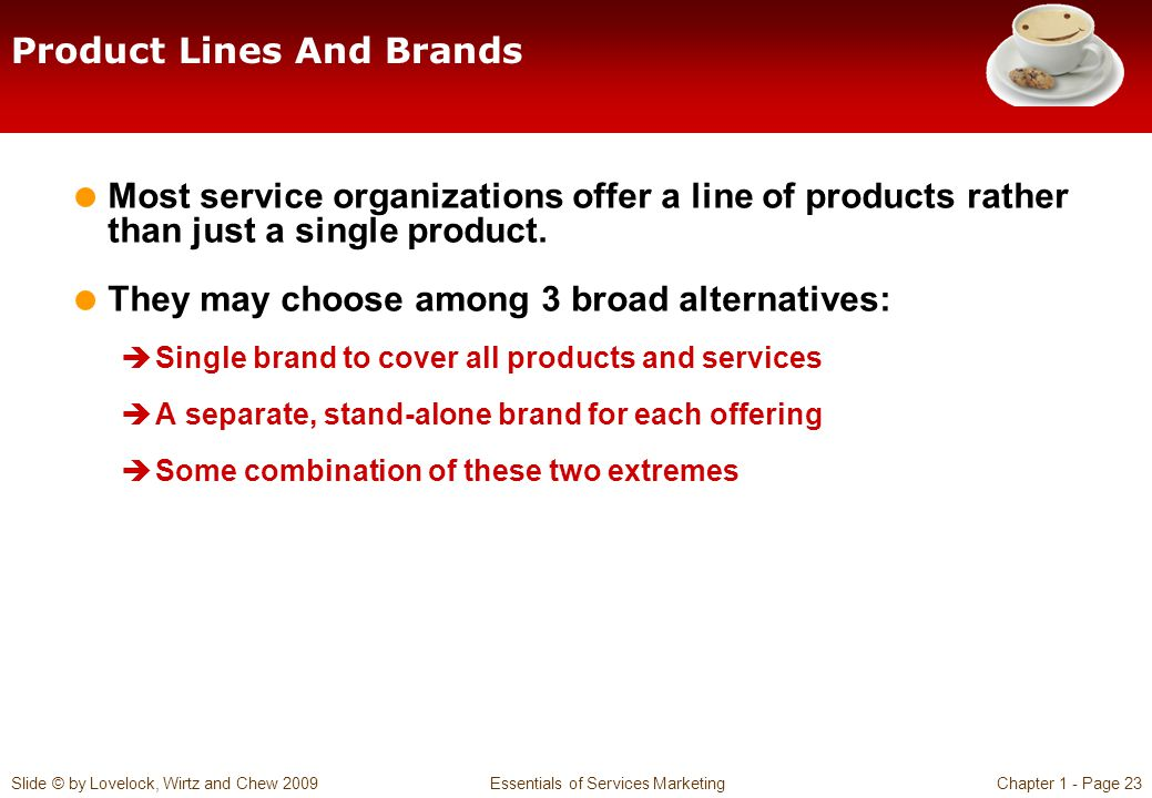 Product Lines And Brands
