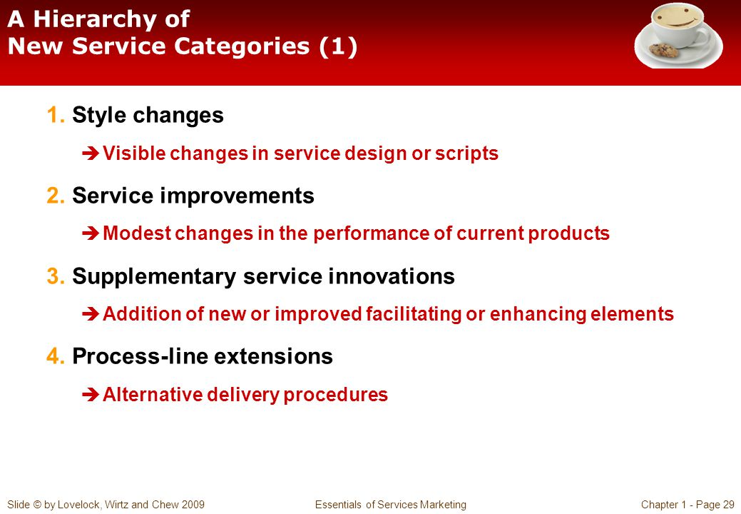 A Hierarchy of New Service Categories (1)