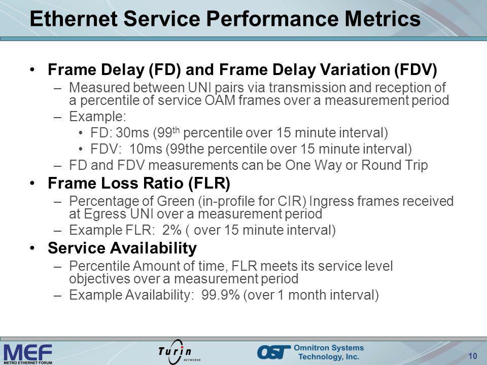 Ethernet Service Performance Metrics