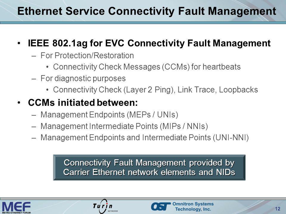 Ethernet Service Connectivity Fault Management