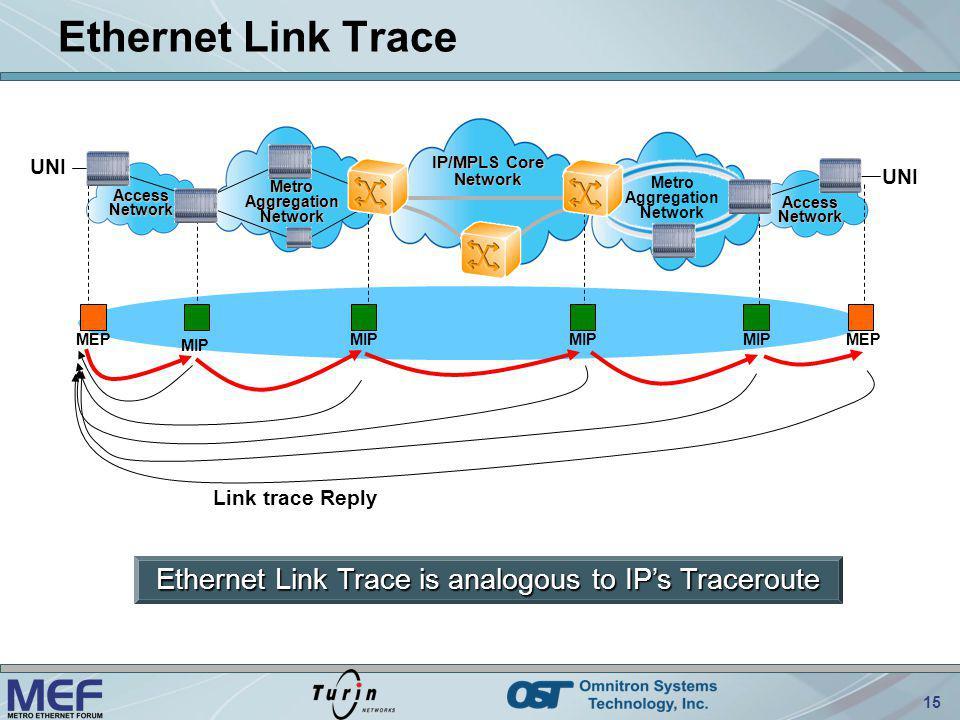 Metro Aggregation Network