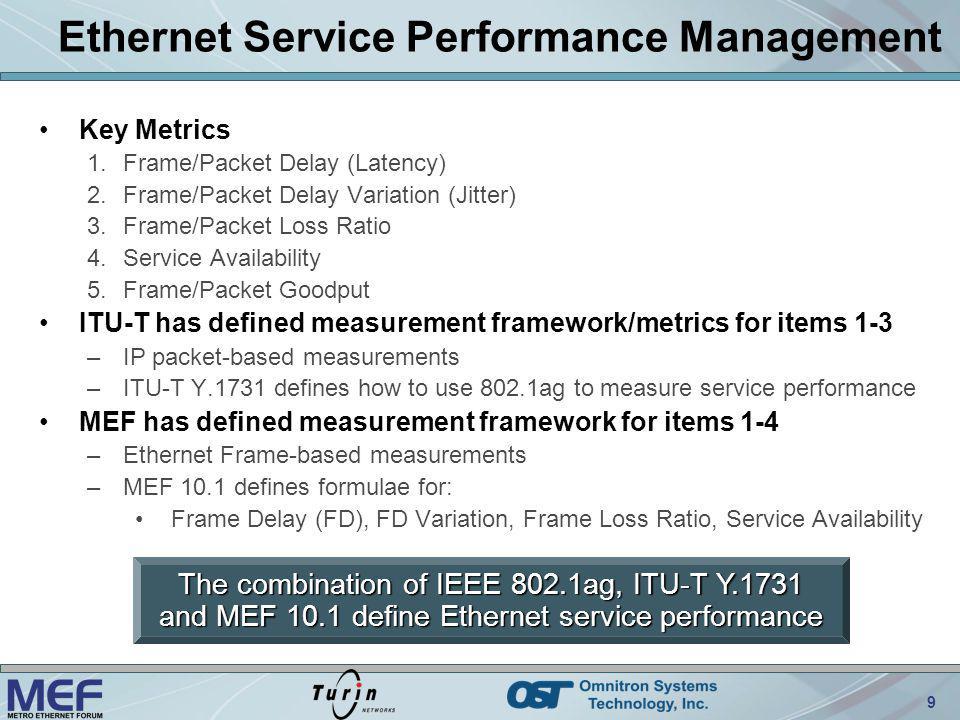 Ethernet Service Performance Management