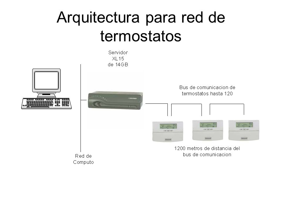 Arquitectura para red de termostatos