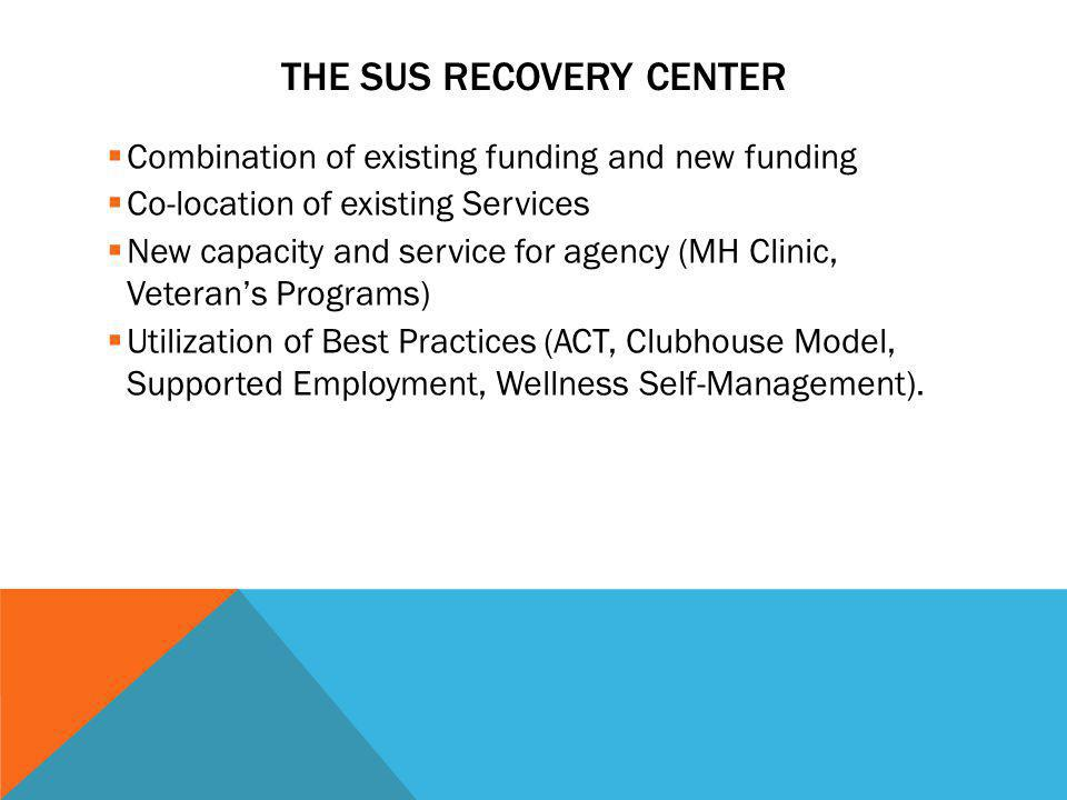 The SUS Recovery Center