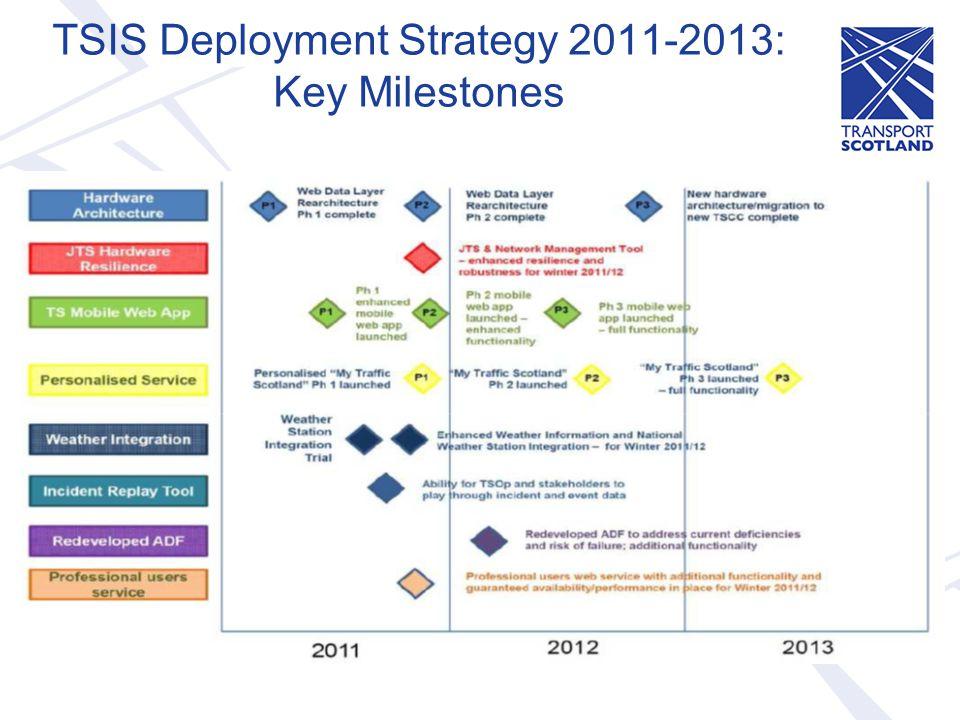 TSIS Deployment Strategy 2011-2013: Key Milestones