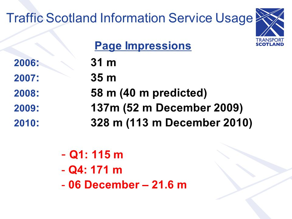 Traffic Scotland Information Service Usage