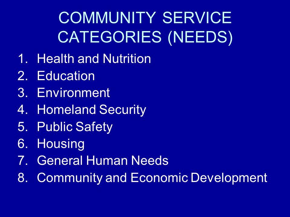 COMMUNITY SERVICE CATEGORIES (NEEDS)