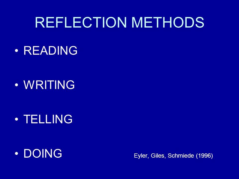 REFLECTION METHODS READING WRITING TELLING