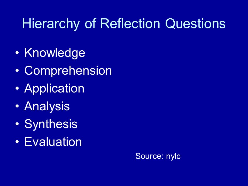 Hierarchy of Reflection Questions