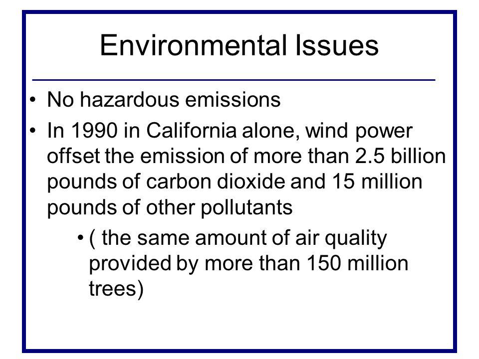 Environmental Issues No hazardous emissions